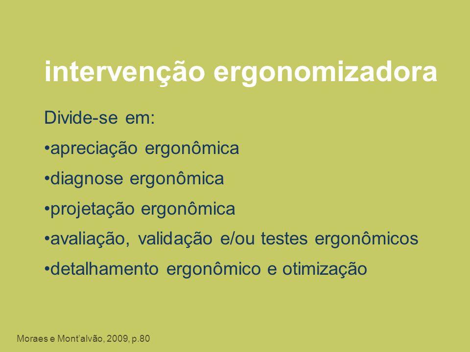 Divide-se em: apreciação ergonômica diagnose ergonômica projetação ergonômica avaliação, validação e/ou testes ergonômicos detalhamento ergonômico e o
