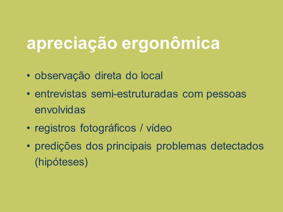 apreciação ergonômica observação direta do local entrevistas semi-estruturadas com pessoas envolvidas registros fotográficos / vídeo predições dos pri