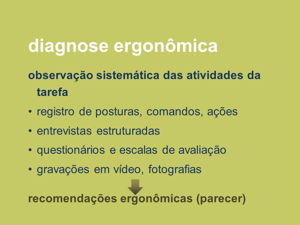 diagnose ergonômica observação sistemática das atividades da tarefa registro de posturas, comandos, ações entrevistas estruturadas questionários e esc