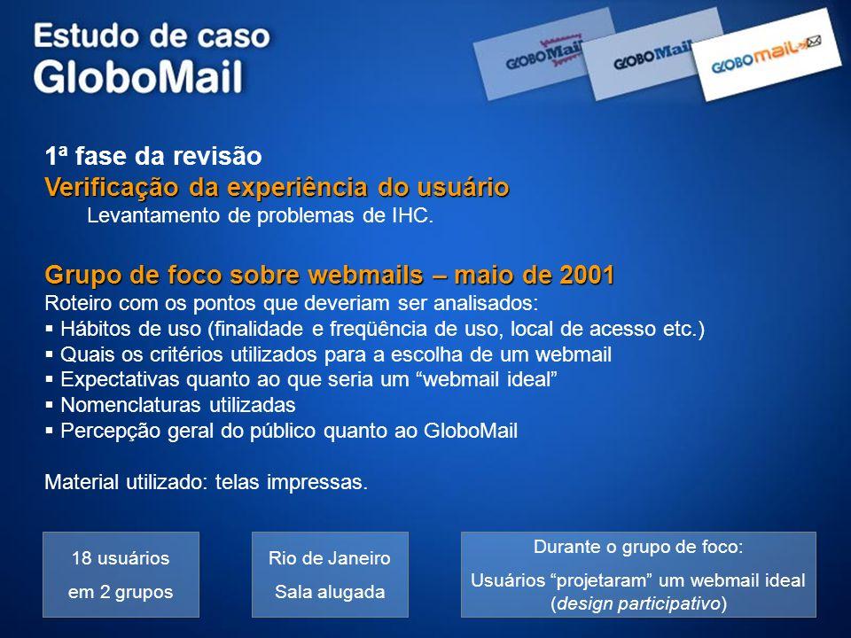 1ª fase da revisão Verificação da experiência do usuário Levantamento de problemas de IHC. Grupo de foco sobre webmails – maio de 2001 Roteiro com os