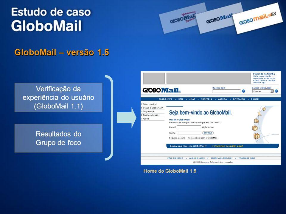 GloboMail – versão 1.5 Home do GloboMail 1.5 Verificação da experiência do usuário (GloboMail 1.1) Resultados do Grupo de foco