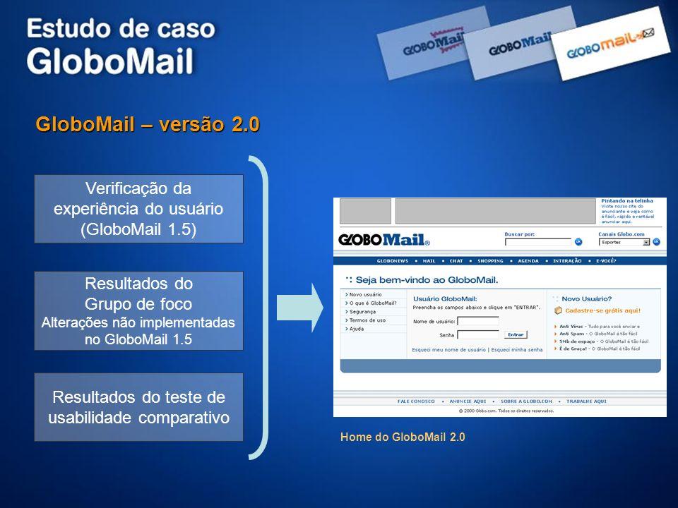 GloboMail – versão 2.0 Home do GloboMail 2.0 Resultados do teste de usabilidade comparativo Verificação da experiência do usuário (GloboMail 1.5) Resu