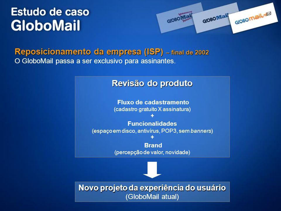 Reposicionamento da empresa (ISP) – final de 2002 O GloboMail passa a ser exclusivo para assinantes. Novo projeto da experiência do usuário Novo proje