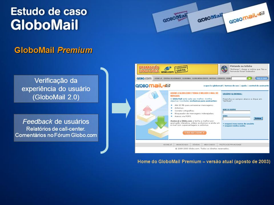 GloboMail Premium Verificação da experiência do usuário (GloboMail 2.0) Feedback de usuários Relatórios de call-center. Comentários no Fórum Globo.com