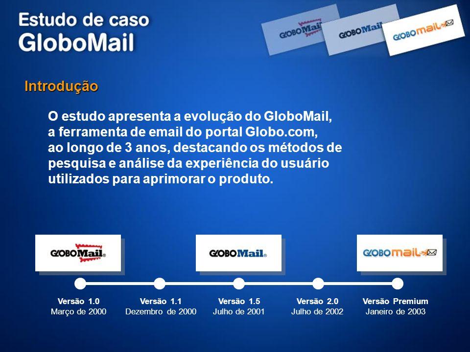 Introdução O estudo apresenta a evolução do GloboMail, a ferramenta de email do portal Globo.com, ao longo de 3 anos, destacando os métodos de pesquis