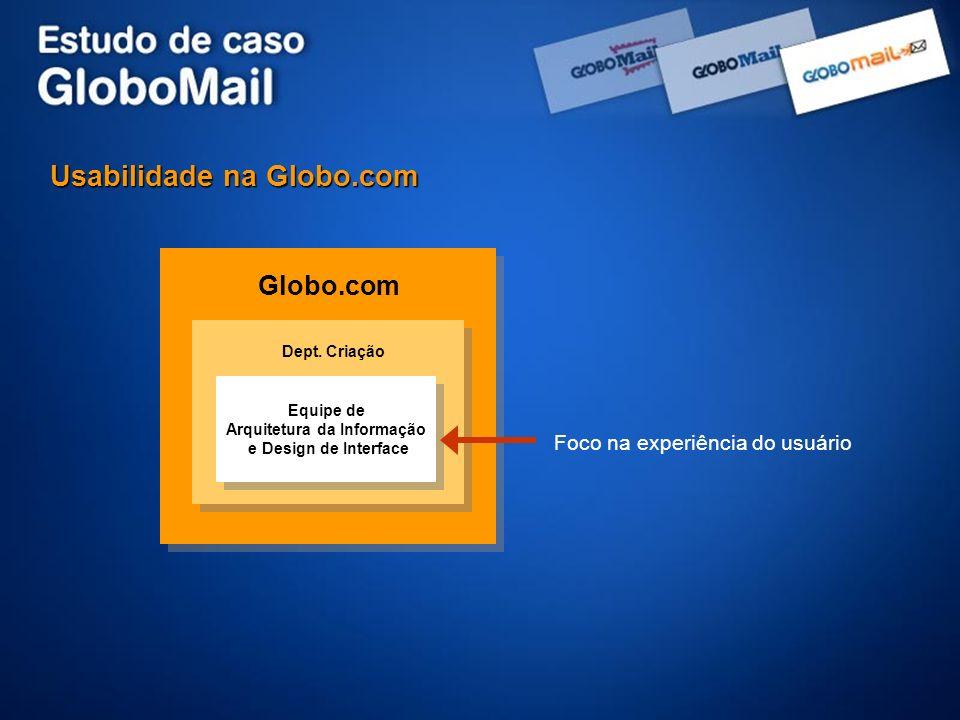 Usabilidade na Globo.com Dept. Criação Globo.com Equipe de Arquitetura da Informação e Design de Interface Equipe de Arquitetura da Informação e Desig