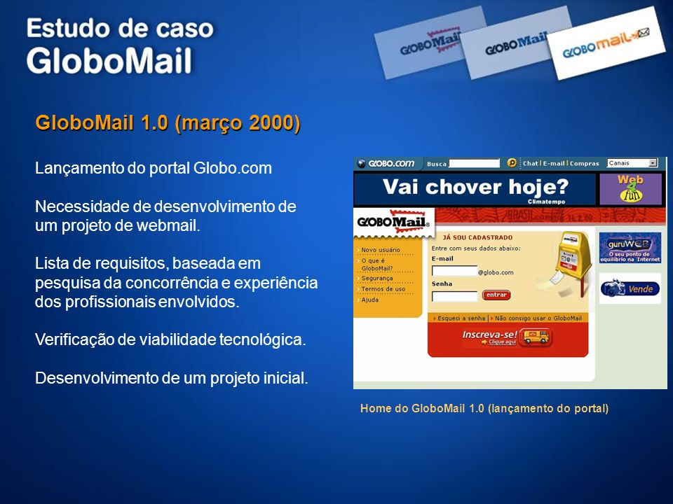 GloboMail 1.0 (março 2000) Lançamento do portal Globo.com Necessidade de desenvolvimento de um projeto de webmail. Lista de requisitos, baseada em pes