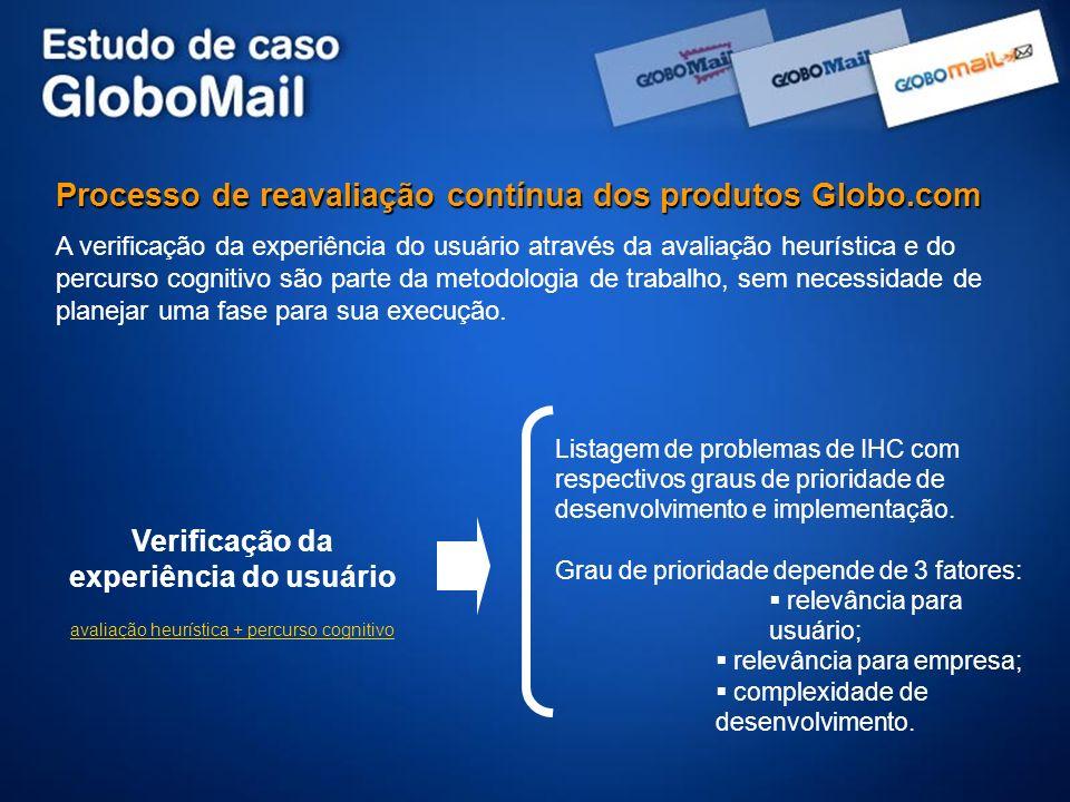 Processo de reavaliação contínua dos produtos Globo.com A verificação da experiência do usuário através da avaliação heurística e do percurso cognitiv