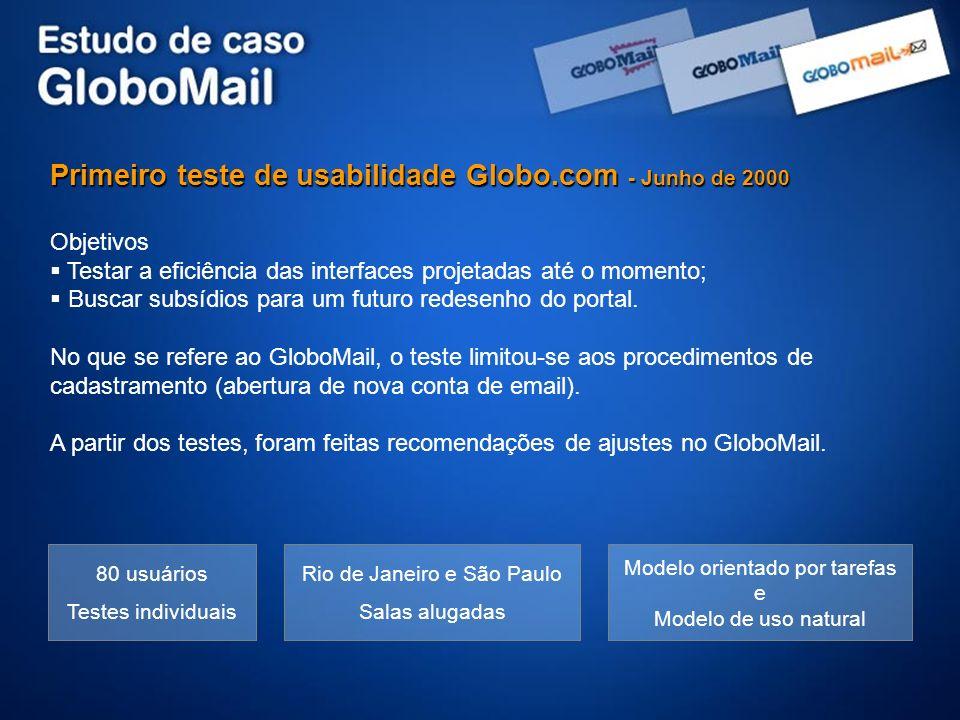 Primeiro teste de usabilidade Globo.com - Junho de 2000 Objetivos Testar a eficiência das interfaces projetadas até o momento; Buscar subsídios para u