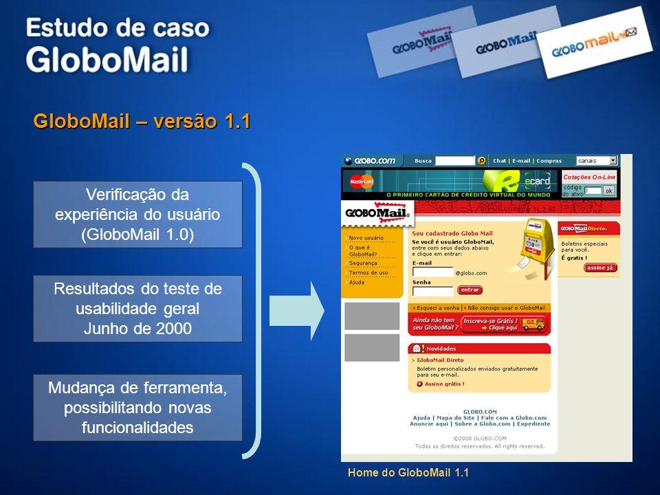 Mudança de ferramenta, possibilitando novas funcionalidades GloboMail – versão 1.1 Home do GloboMail 1.1 Verificação da experiência do usuário (GloboM