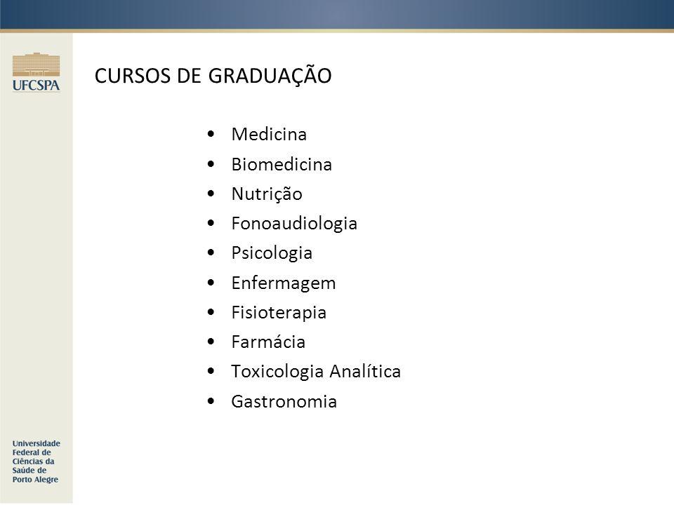 CURSOS DE GRADUAÇÃO Medicina Biomedicina Nutrição Fonoaudiologia Psicologia Enfermagem Fisioterapia Farmácia Toxicologia Analítica Gastronomia