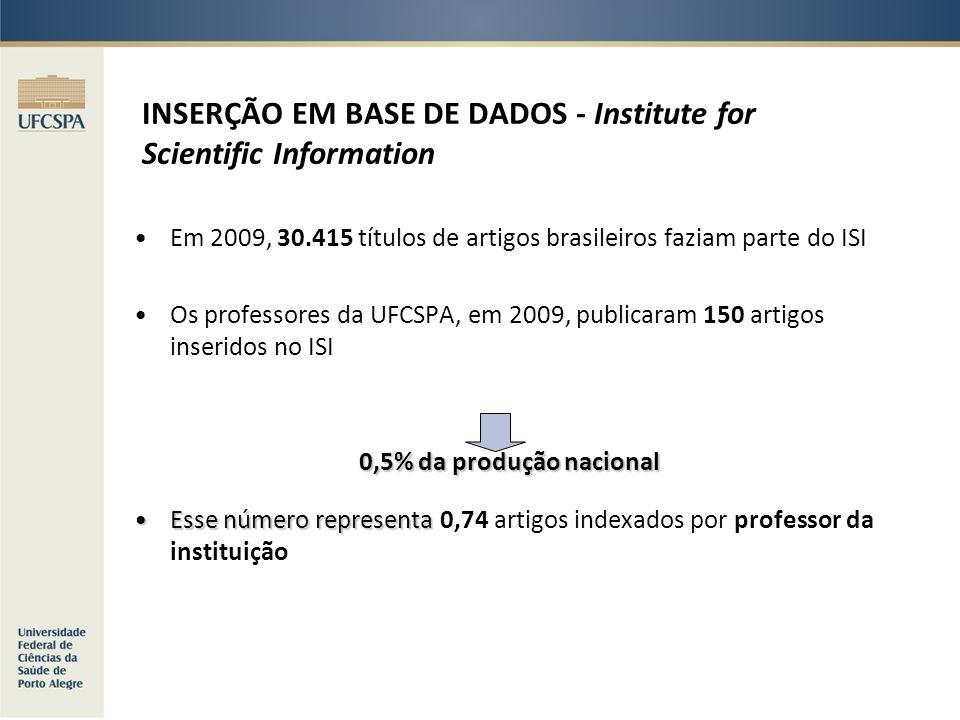 INSERÇÃO EM BASE DE DADOS - Institute for Scientific Information Em 2009, 30.415 títulos de artigos brasileiros faziam parte do ISI Os professores da
