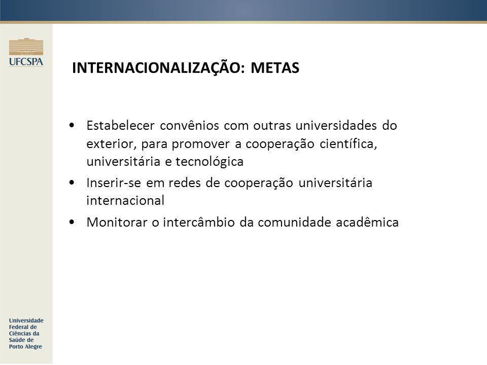 INTERNACIONALIZAÇÃO: METAS Estabelecer convênios com outras universidades do exterior, para promover a cooperação científica, universitária e tecnológ