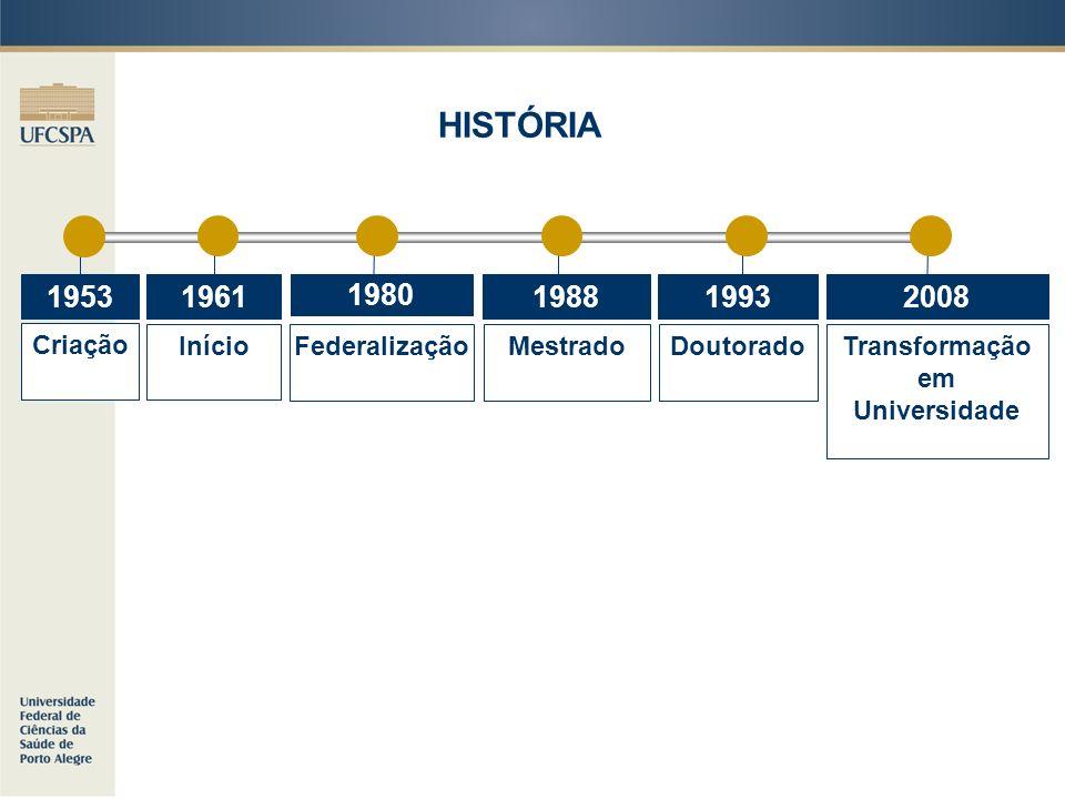 Início 1961 1980 FederalizaçãoMestrado 1988 Criação 19531993 Doutorado HISTÓRIA 2008 Transformação em Universidade