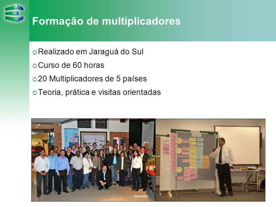 10 Formação de multiplicadores Realizado em Jaraguá do Sul Curso de 60 horas 20 Multiplicadores de 5 países Teoria, prática e visitas orientadas