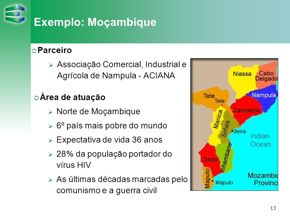 13 Exemplo: Moçambique Parceiro Associação Comercial, Industrial e Agrícola de Nampula - ACIANA Área de atuação Norte de Moçambique 6º país mais pobre