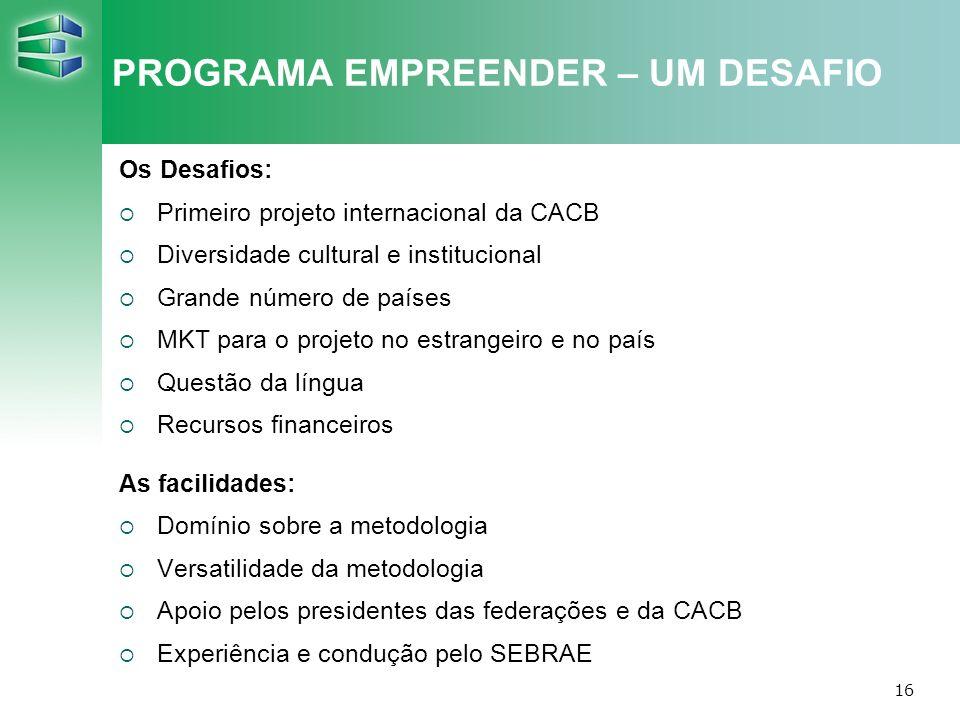 16 Os Desafios: Primeiro projeto internacional da CACB Diversidade cultural e institucional Grande número de países MKT para o projeto no estrangeiro