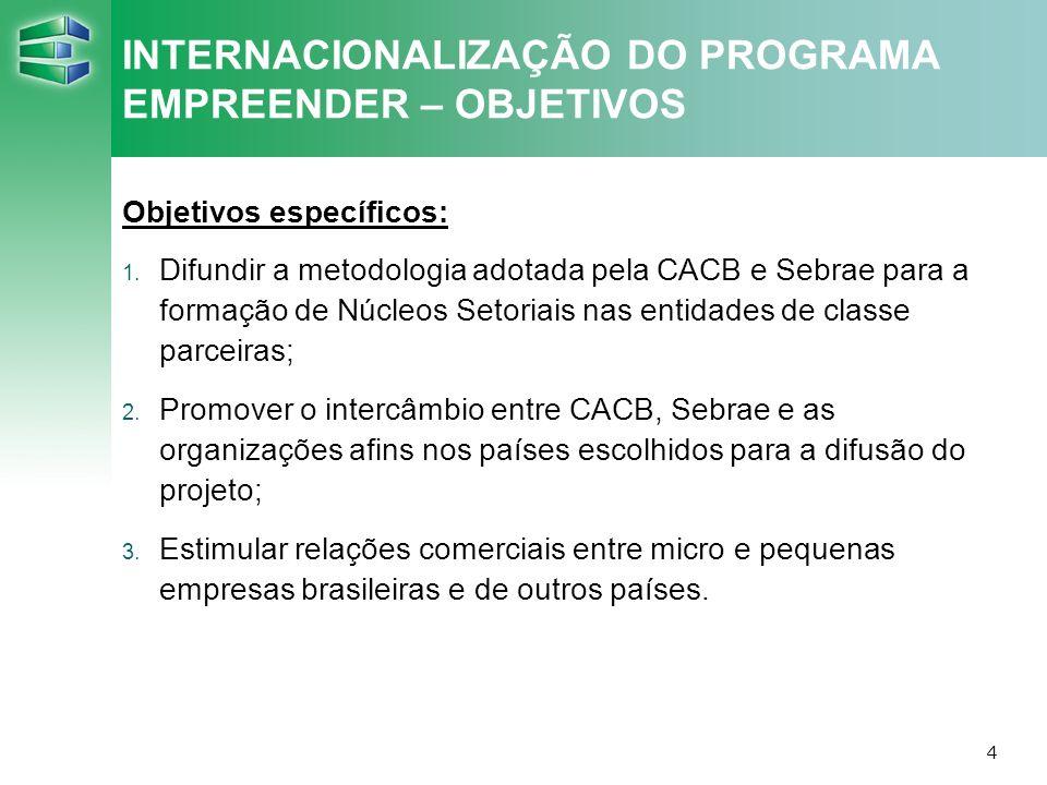 4 INTERNACIONALIZAÇÃO DO PROGRAMA EMPREENDER – OBJETIVOS Objetivos específicos: 1. Difundir a metodologia adotada pela CACB e Sebrae para a formação d