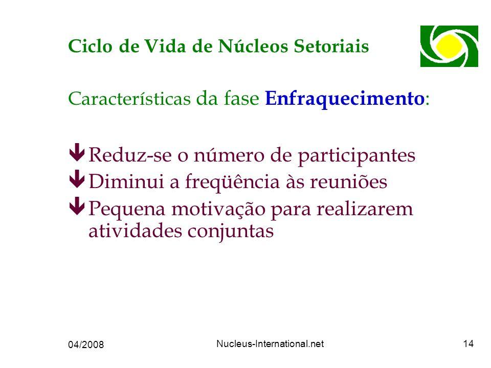04/2008 Nucleus-International.net14 Características da fase Enfraquecimento : êReduz-se o número de participantes êDiminui a freqüência às reuniões êPequena motivação para realizarem atividades conjuntas Ciclo de Vida de Núcleos Setoriais