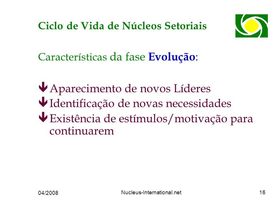 04/2008 Nucleus-International.net16 Características da fase Evolução : êAparecimento de novos Líderes êIdentificação de novas necessidades êExistência de estímulos/motivação para continuarem Ciclo de Vida de Núcleos Setoriais