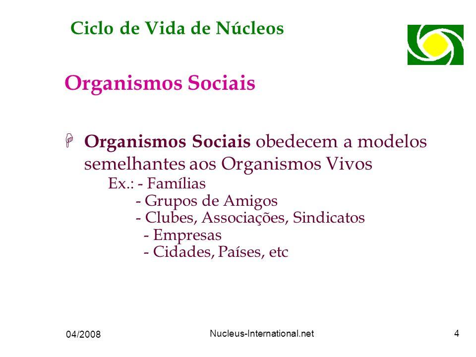 04/2008 Nucleus-International.net4 Organismos Sociais H Organismos Sociais obedecem a modelos semelhantes aos Organismos Vivos Ex.: - Famílias - Grupos de Amigos - Clubes, Associações, Sindicatos - Empresas - Cidades, Países, etc Ciclo de Vida de Núcleos