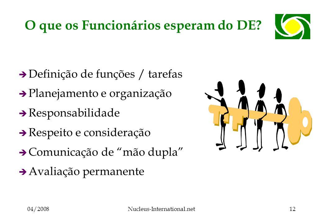 04/2008Nucleus-International.net12 O que os Funcionários esperam do DE? Definição de funções / tarefas Planejamento e organização Responsabilidade Res