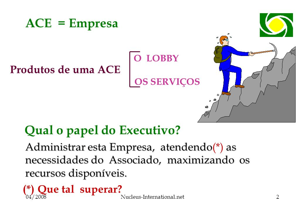 04/2008Nucleus-International.net2 ACE = Empresa Produtos de uma ACE O LOBBY OS SERVIÇOS Qual o papel do Executivo? Administrar esta Empresa, atendendo