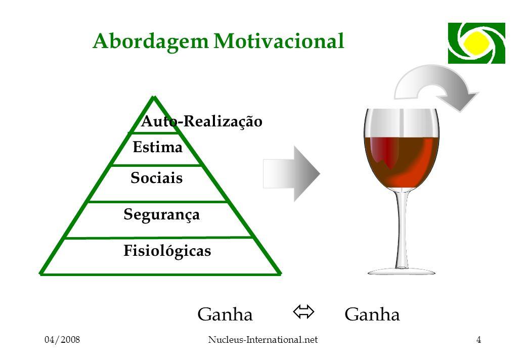 04/2008Nucleus-International.net4 Abordagem Motivacional Auto-Realização Estima Sociais Segurança Fisiológicas Ganha