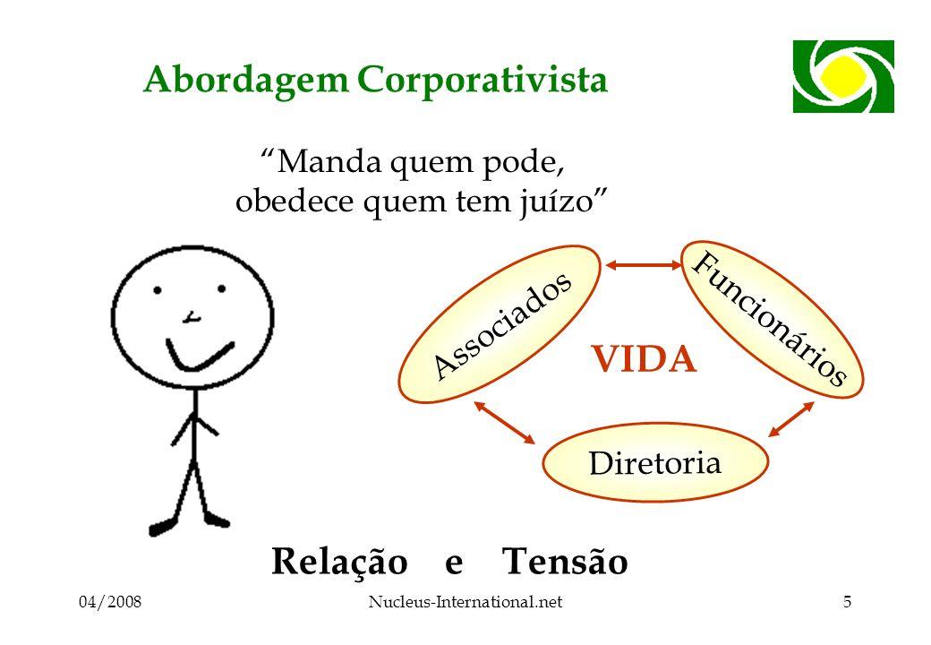 04/2008Nucleus-International.net5 Abordagem Corporativista Manda quem pode, obedece quem tem juízo Associados Funcionários Diretoria VIDA Relação e Te