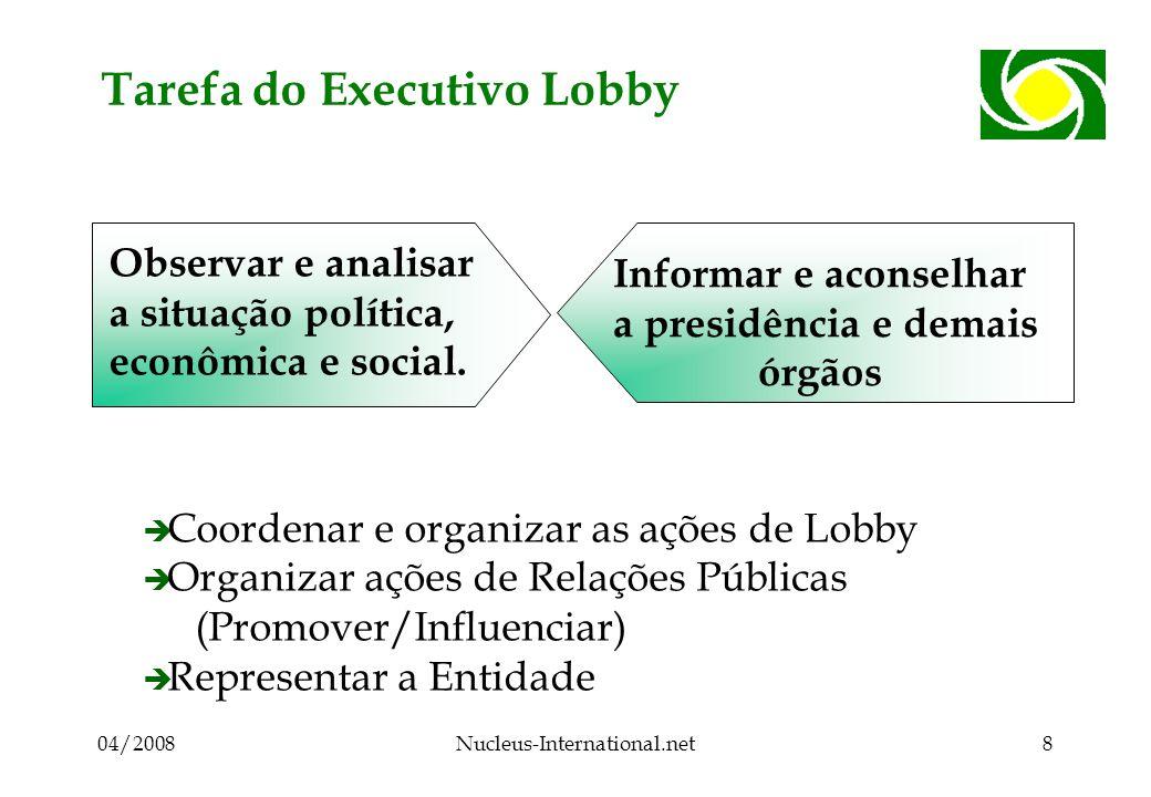 04/2008Nucleus-International.net8 Tarefa do Executivo Lobby Observar e analisar a situação política, econômica e social. Informar e aconselhar a presi
