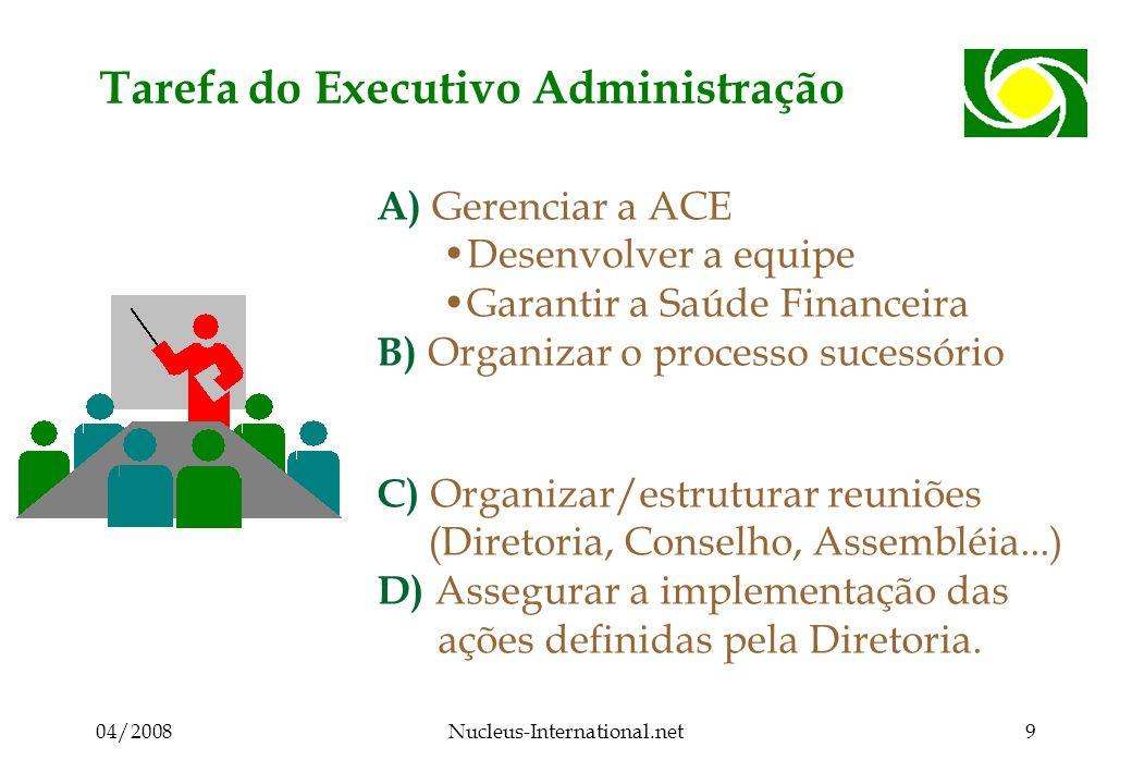 04/2008Nucleus-International.net9 Tarefa do Executivo Administração A) Gerenciar a ACE Desenvolver a equipe Garantir a Saúde Financeira B) Organizar o