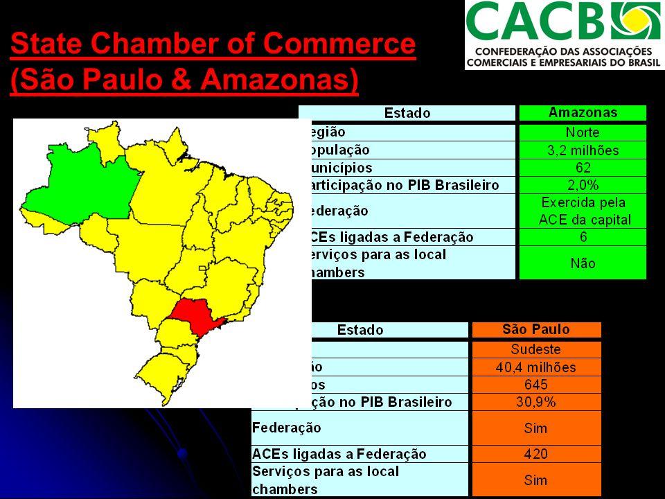 State Chamber of Commerce (São Paulo & Amazonas) São Paulo Amazonas