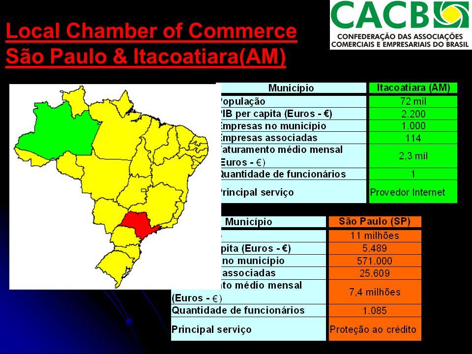 Local Chamber of Commerce São Paulo & Itacoatiara(AM) São Paulo Amazonas