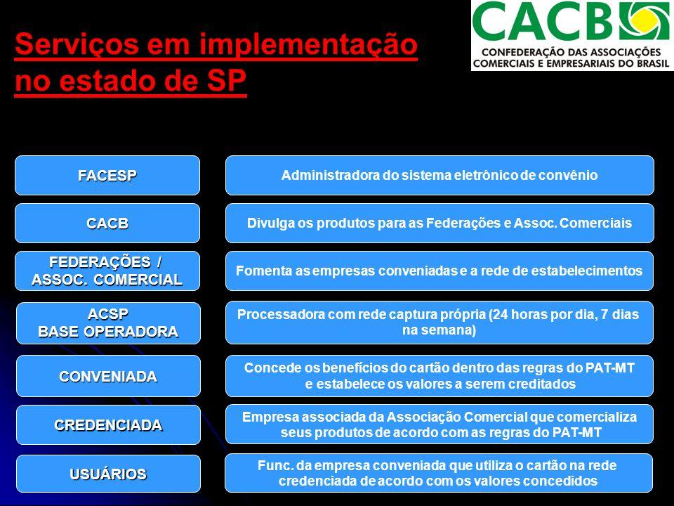 CACB Divulga os produtos para as Federações e Assoc.