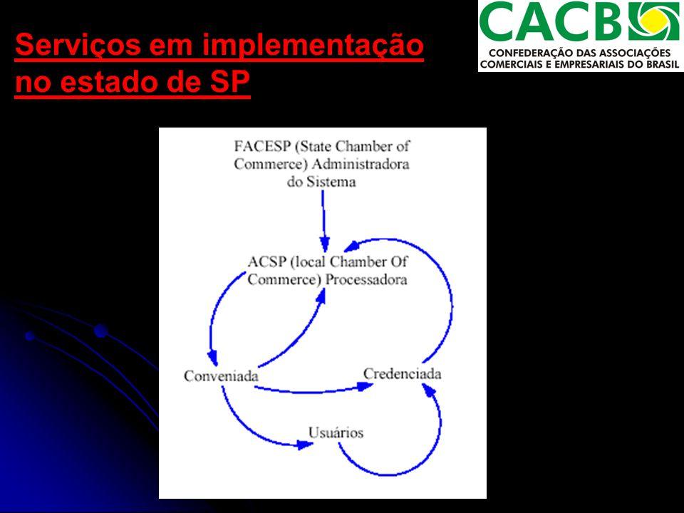 Serviços em implementação no estado de SP São Paulo Amazonas