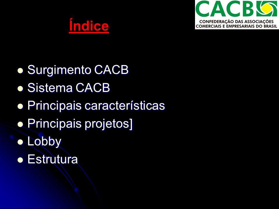 Índice Surgimento CACB Surgimento CACB Sistema CACB Sistema CACB Principais características Principais características Principais projetos] Principais projetos] Lobby Lobby Estrutura Estrutura
