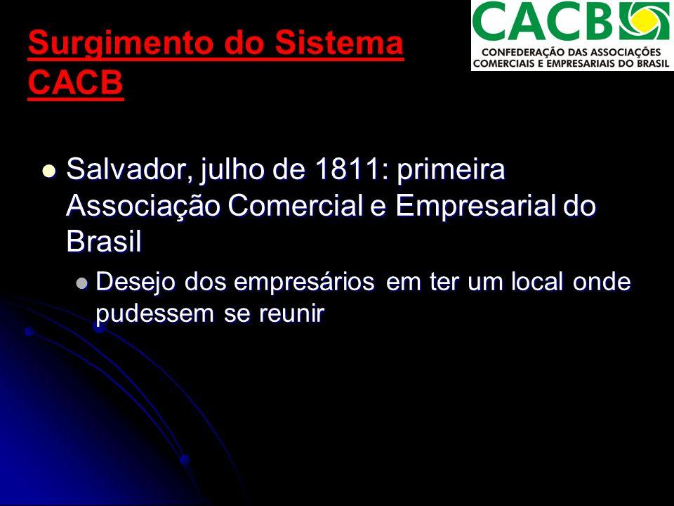 Surgimento do Sistema CACB Salvador, julho de 1811: primeira Associação Comercial e Empresarial do Brasil Salvador, julho de 1811: primeira Associação Comercial e Empresarial do Brasil Desejo dos empresários em ter um local onde pudessem se reunir Desejo dos empresários em ter um local onde pudessem se reunir