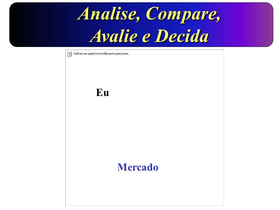 Analise, Compare, Avalie e Decida Profissões Mercado Eu