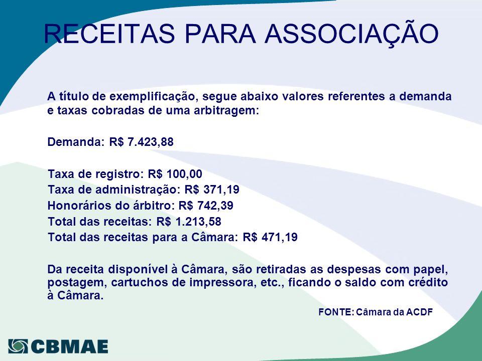 RECEITAS PARA ASSOCIAÇÃO A título de exemplificação, segue abaixo valores referentes a demanda e taxas cobradas de uma arbitragem: Demanda: R$ 7.423,8