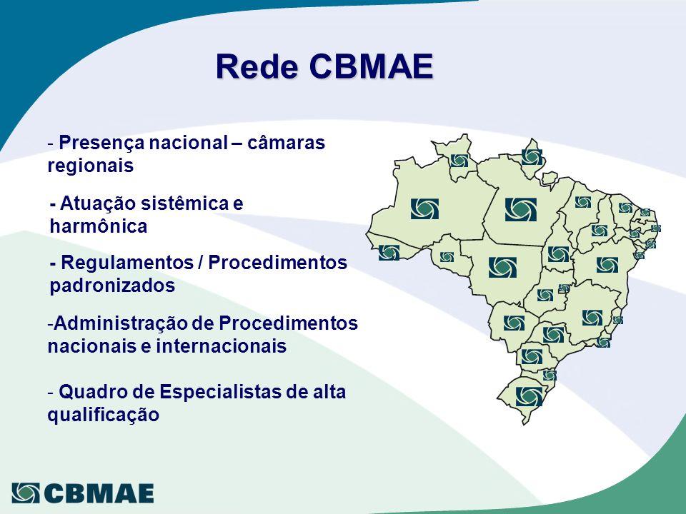 - - Presença nacional – câmaras regionais - Atuação sistêmica e harmônica - Regulamentos / Procedimentos padronizados - -Administração de Procedimentos nacionais e internacionais - - Quadro de Especialistas de alta qualificação Rede CBMAE