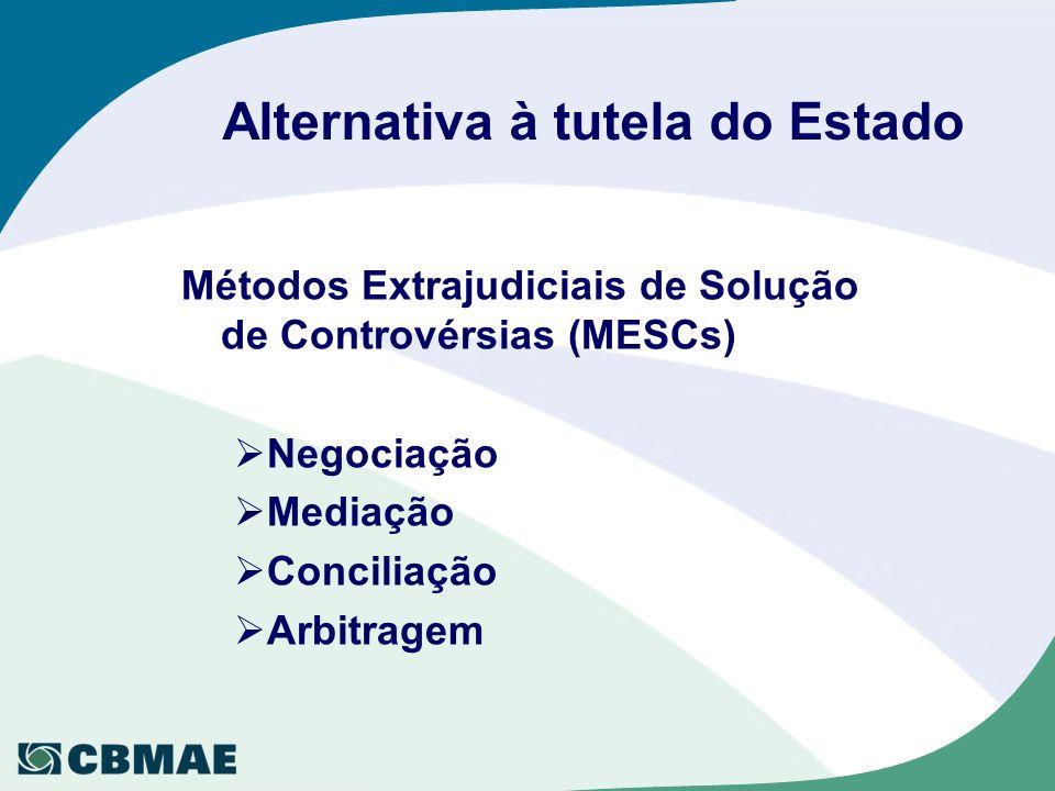 Alternativa à tutela do Estado Métodos Extrajudiciais de Solução de Controvérsias (MESCs) Negociação Mediação Conciliação Arbitragem