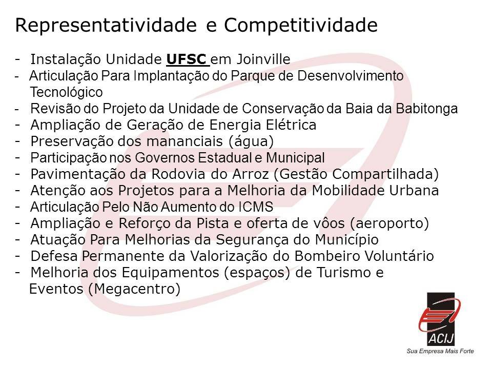 Representatividade e Competitividade - Instalação Unidade UFSC em Joinville - Articulação Para Implantação do Parque de Desenvolvimento Tecnológico -
