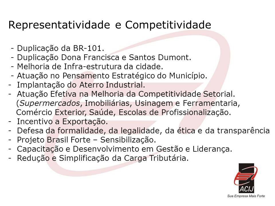 Representatividade e Competitividade - Duplicação da BR-101. - Duplicação Dona Francisca e Santos Dumont. - Melhoria de Infra-estrutura da cidade. - A