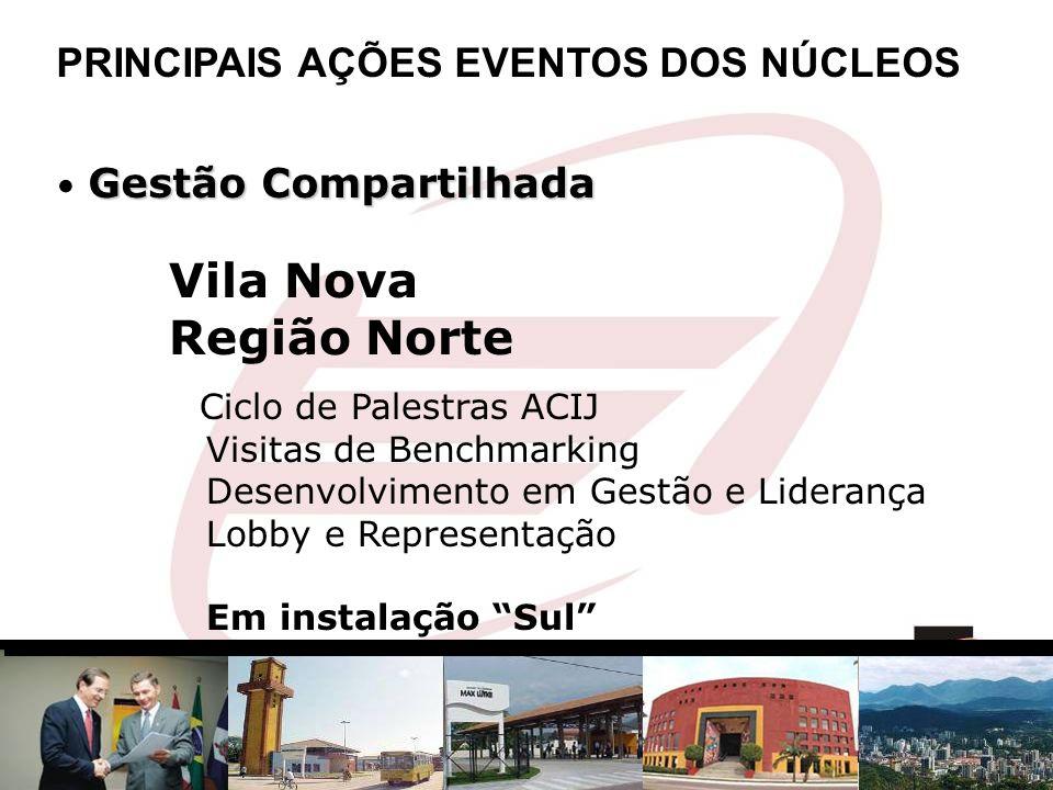 PRINCIPAIS AÇÕES EVENTOS DOS NÚCLEOS Gestão Compartilhada Vila Nova Região Norte Ciclo de Palestras ACIJ Visitas de Benchmarking Desenvolvimento em Ge