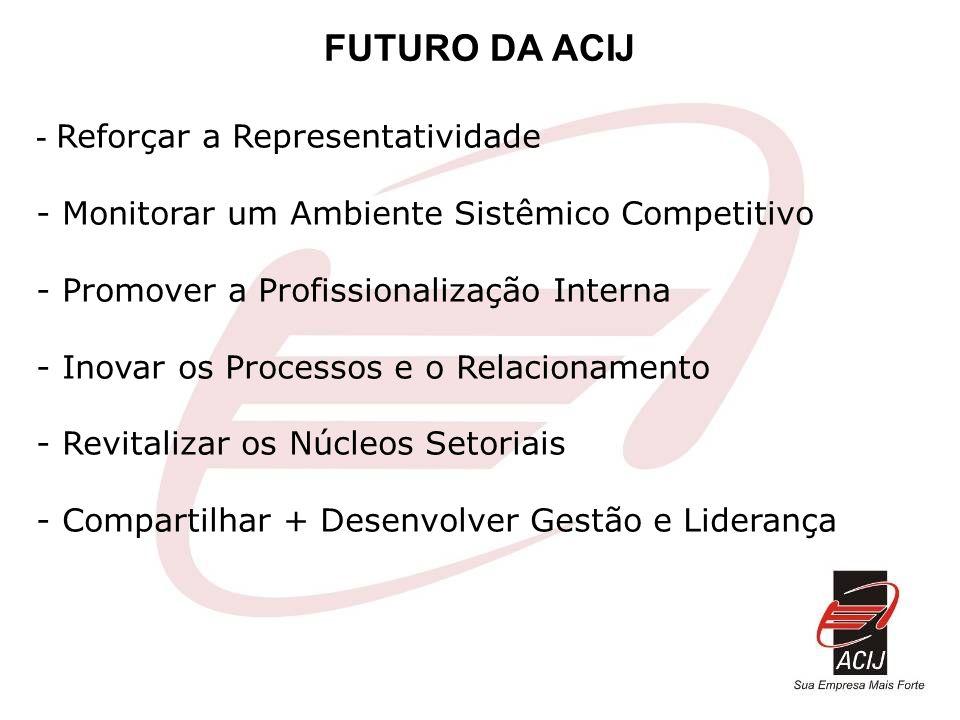 FUTURO DA ACIJ - Reforçar a Representatividade - Monitorar um Ambiente Sistêmico Competitivo - Promover a Profissionalização Interna - Inovar os Proce
