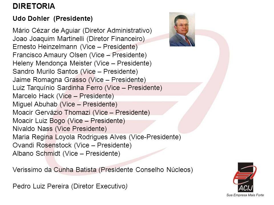DIRETORIA Udo Dohler (Presidente) Mário Cézar de Aguiar (Diretor Administrativo) Joao Joaquim Martinelli (Diretor Financeiro) Ernesto Heinzelmann (Vic