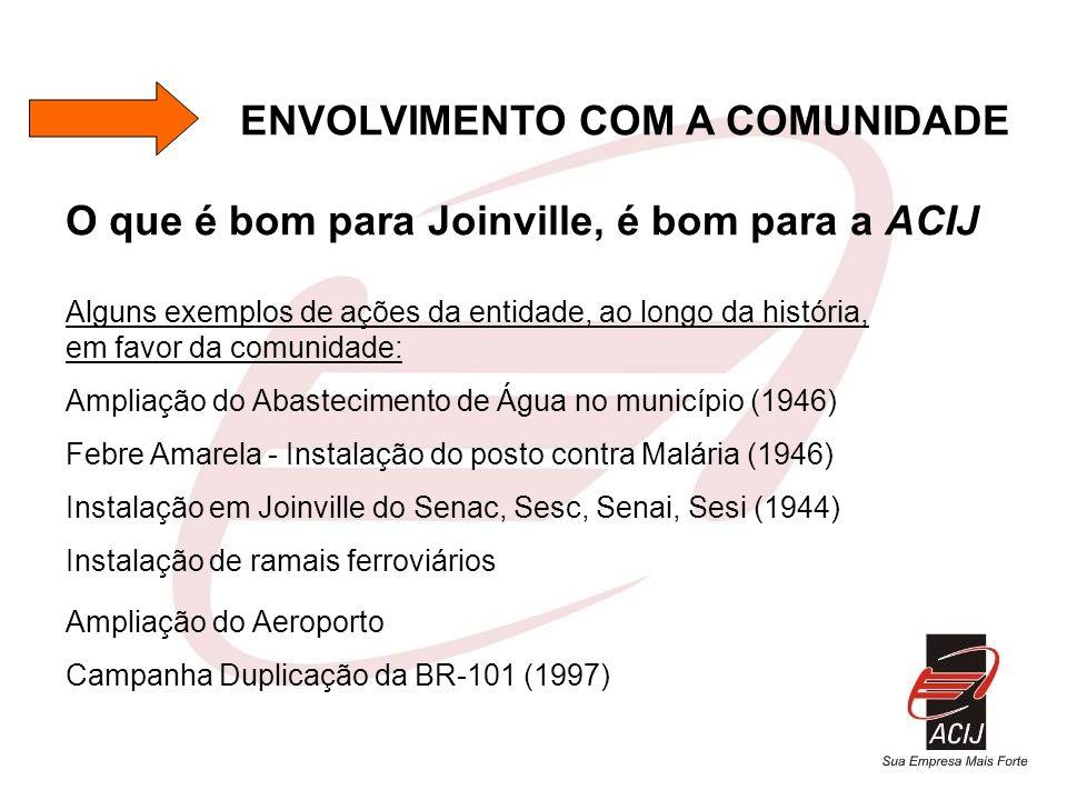 ENVOLVIMENTO COM A COMUNIDADE O que é bom para Joinville, é bom para a ACIJ Alguns exemplos de ações da entidade, ao longo da história, em favor da co