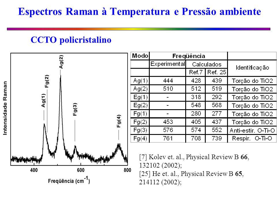 Espectros Raman à Temperatura e Pressão ambiente [7] Kolev et. al., Physical Review B 66, 132102 (2002); [25] He et. al., Physical Review B 65, 214112