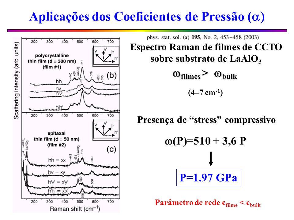 Aplicações dos Coeficientes de Pressão ( Espectro Raman de filmes de CCTO sobre substrato de LaAlO 3 filmes > bulk filmes > bulk (4–7 cm -1 ) Presença