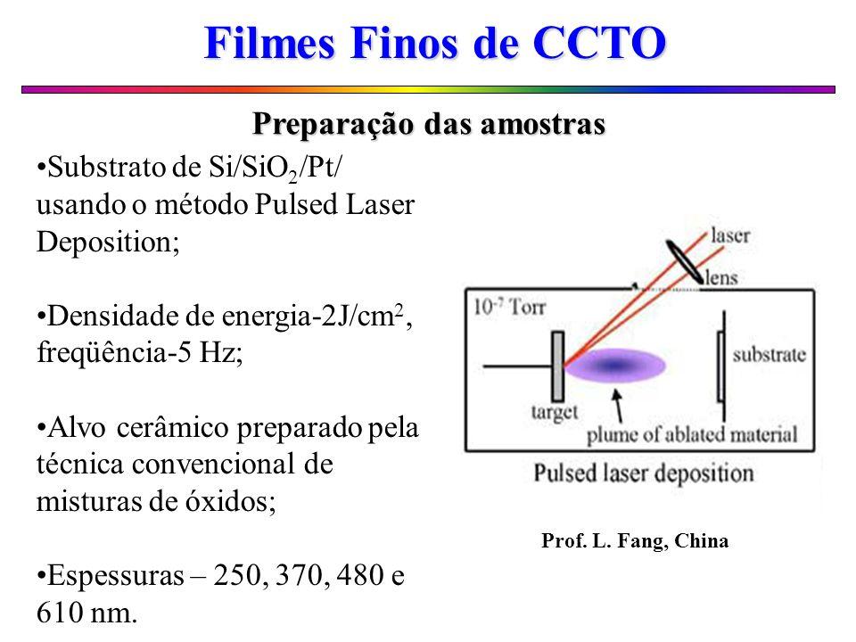 Filmes Finos de CCTO Substrato de Si/SiO 2 /Pt/ usando o método Pulsed Laser Deposition; Densidade de energia-2J/cm 2, freqüência-5 Hz; Alvo cerâmico